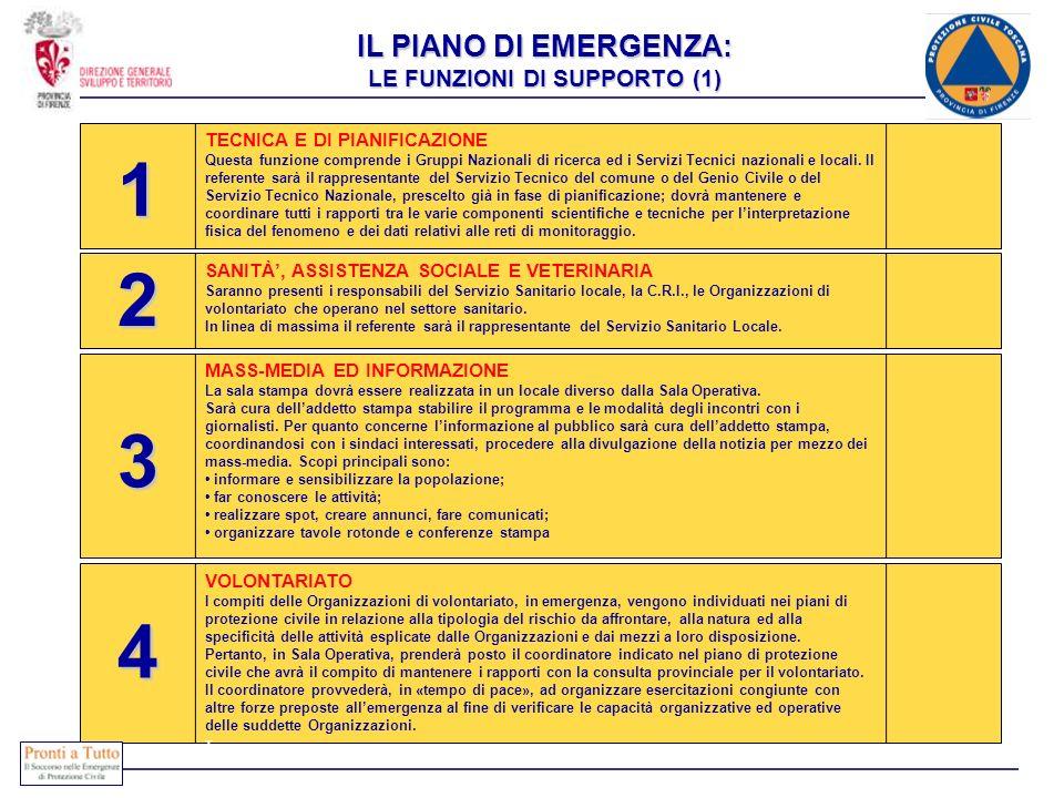 IL PIANO DI EMERGENZA: LE FUNZIONI DI SUPPORTO (1)