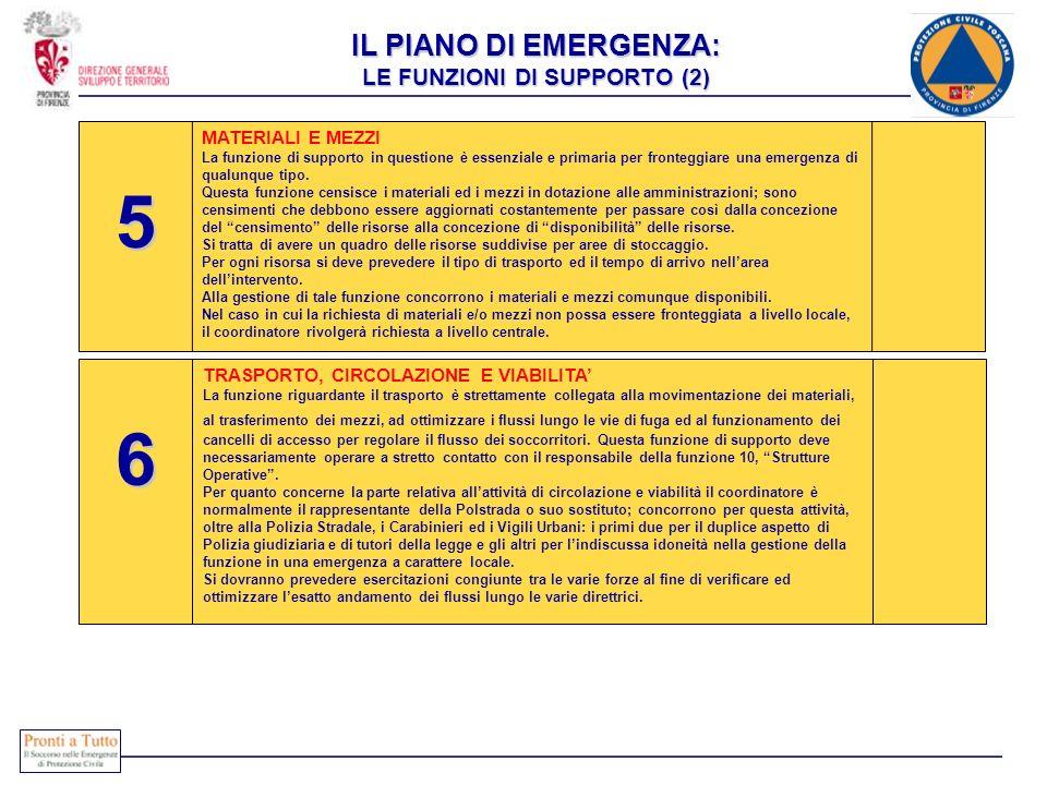 IL PIANO DI EMERGENZA: LE FUNZIONI DI SUPPORTO (2)