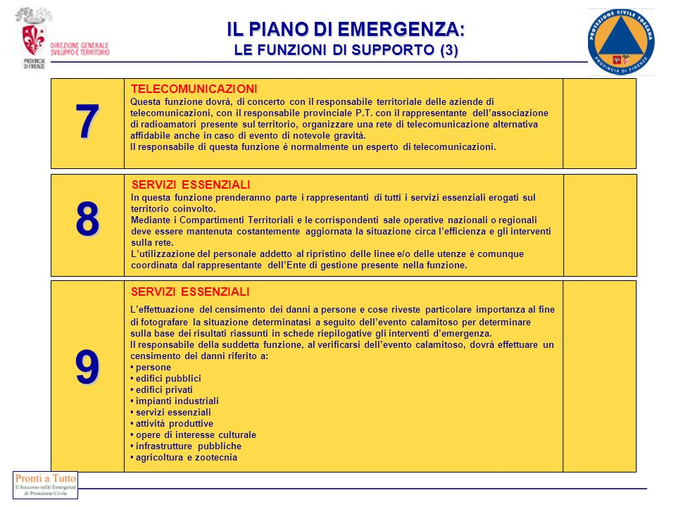 IL PIANO DI EMERGENZA: LE FUNZIONI DI SUPPORTO (3)