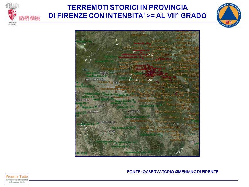 TERREMOTI STORICI IN PROVINCIA DI FIRENZE CON INTENSITA' >= AL VII° GRADO