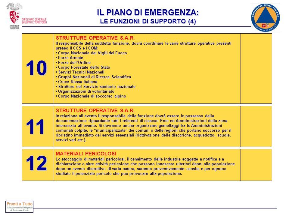 IL PIANO DI EMERGENZA: LE FUNZIONI DI SUPPORTO (4)
