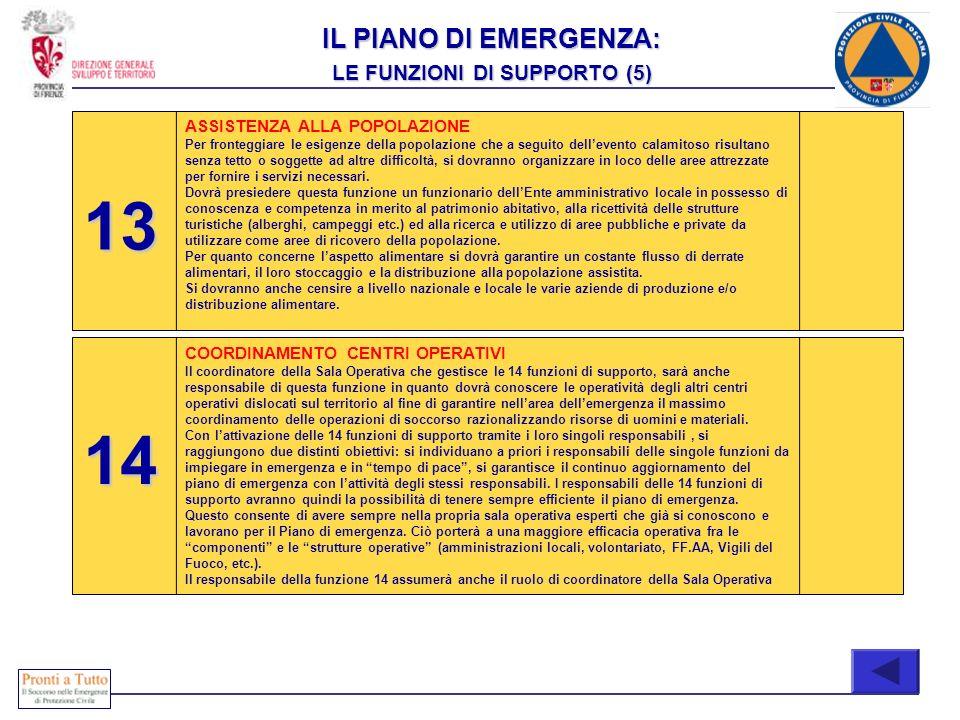 IL PIANO DI EMERGENZA: LE FUNZIONI DI SUPPORTO (5)