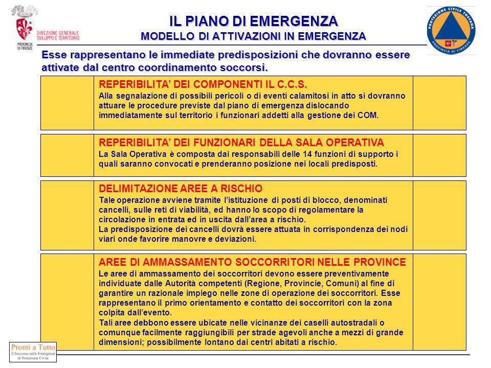 IL PIANO DI EMERGENZA MODELLO DI ATTIVAZIONI IN EMERGENZA