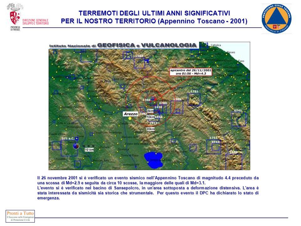 La Rete Sismica Centralizzata dellâIstituto Nazionale di Geofisica sta registrando una sequenza sismica compresa tra i comuni di Faenza e Forlì, iniziata il giorno 19 Aprile 2000 alle ore 14:23 con una scossa di magnitudo 3.4, corrispondente ad una intensità allâepicentro del IV grado della scala Mercalli. Nei giorni seguenti si sono ripetute un notevole numero di scosse. A tuttâoggi ne sono state registrate circa 300 di magnitudo superiore a 2.0. Tra queste, le più forti si sono registrate: