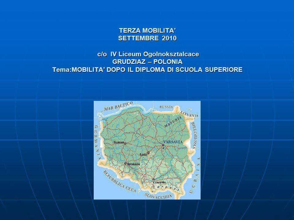 TERZA MOBILITA' SETTEMBRE 2010 c/o IV Liceum Ogolnoksztalcace GRUDZIAZ – POLONIA Tema:MOBILITA' DOPO IL DIPLOMA DI SCUOLA SUPERIORE