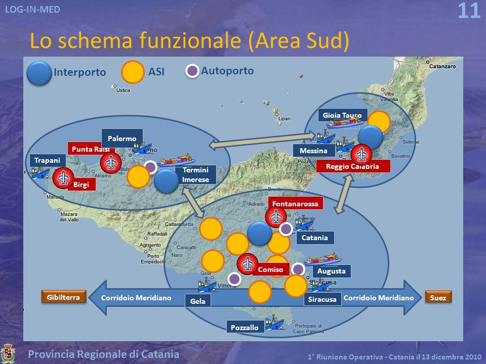 Lo schema funzionale (Area Sud)