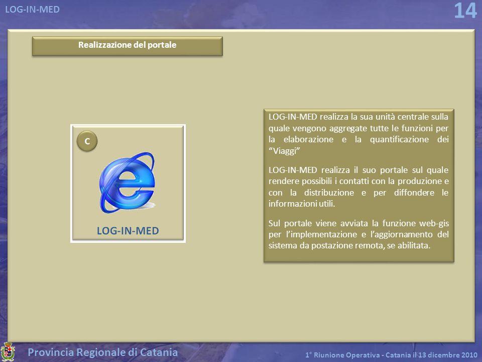 Realizzazione del portale