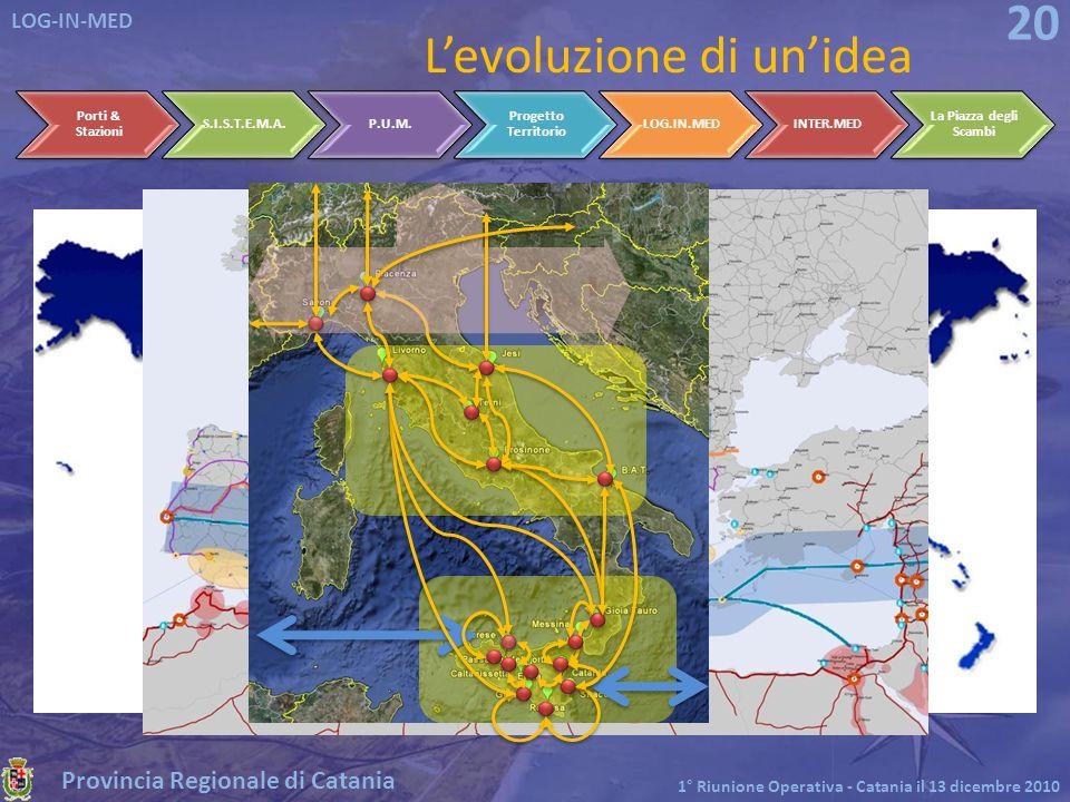 L'evoluzione di un'idea