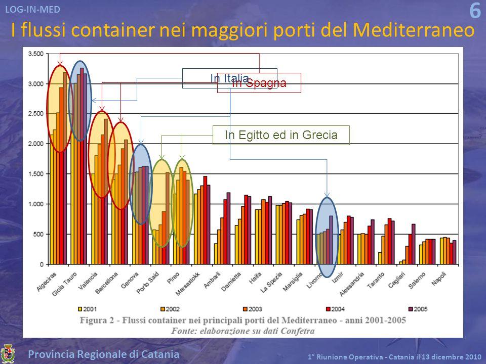 I flussi container nei maggiori porti del Mediterraneo