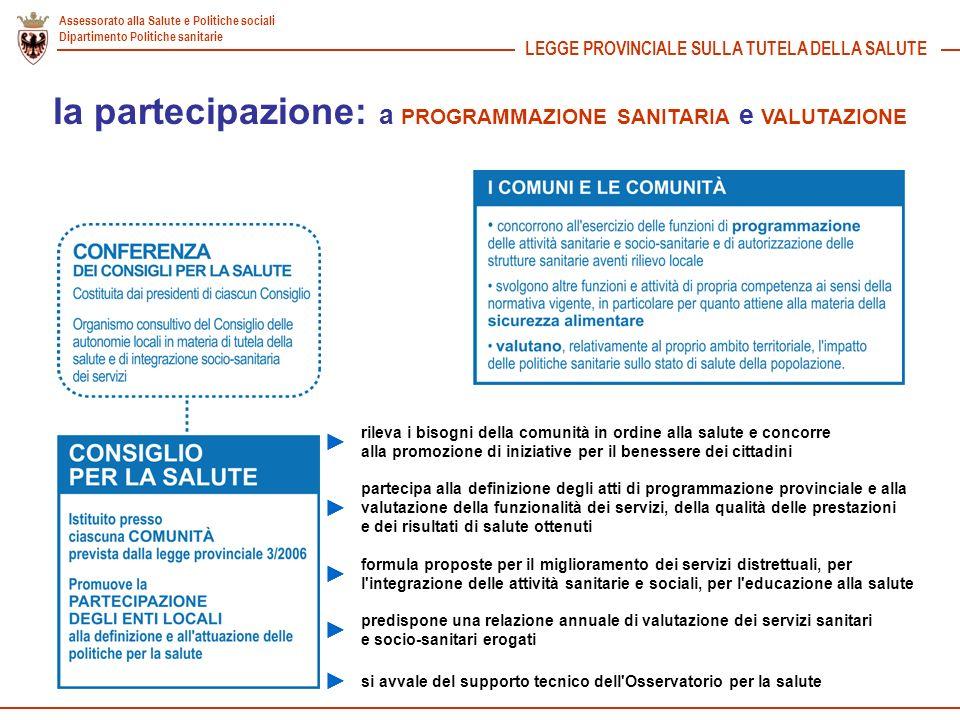 la partecipazione: a PROGRAMMAZIONE SANITARIA e VALUTAZIONE