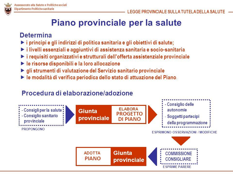 Piano provinciale per la salute