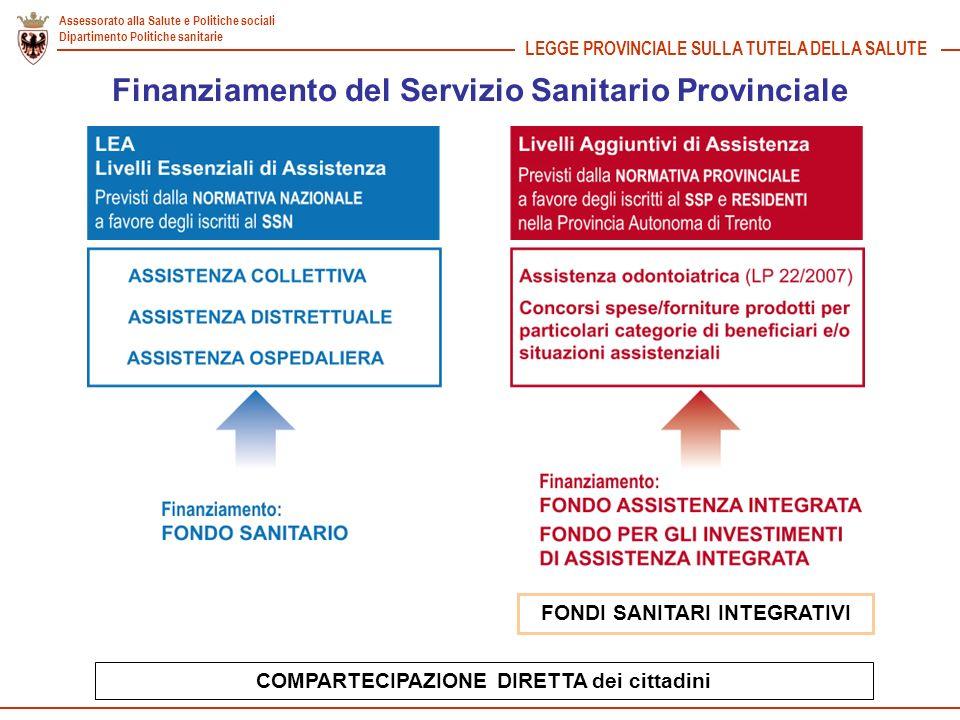 Finanziamento del Servizio Sanitario Provinciale