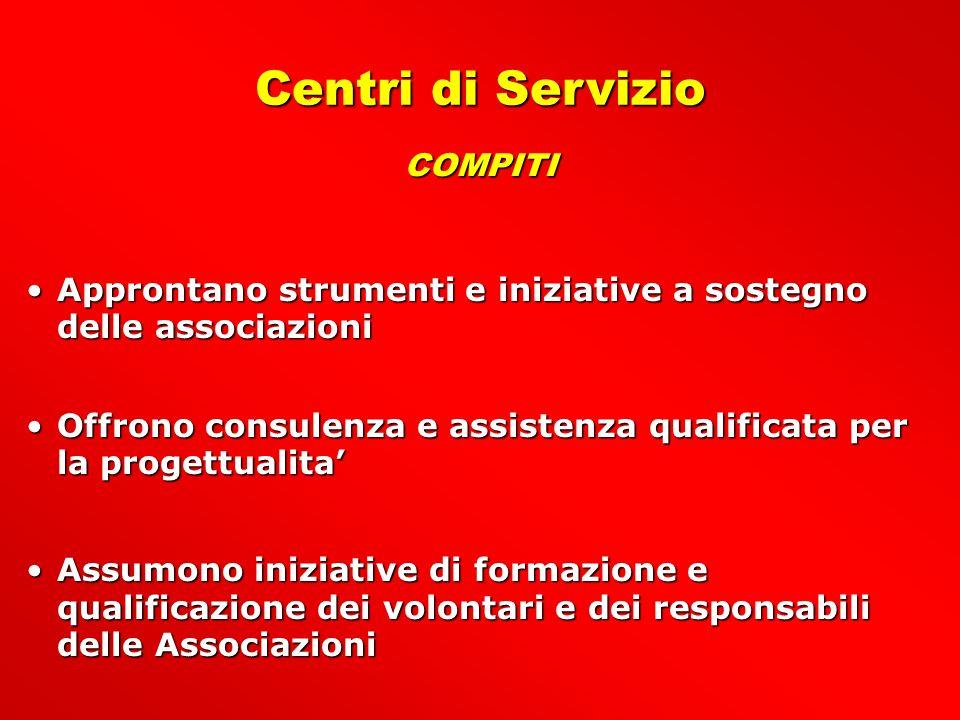 Centri di Servizio COMPITI