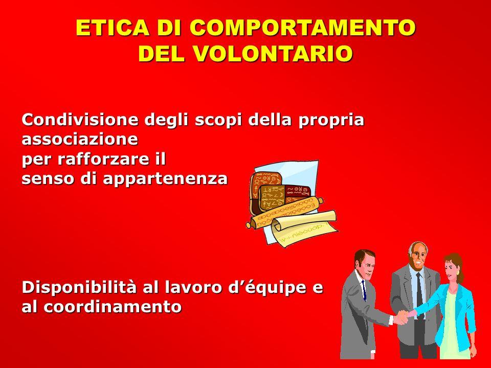 ETICA DI COMPORTAMENTO