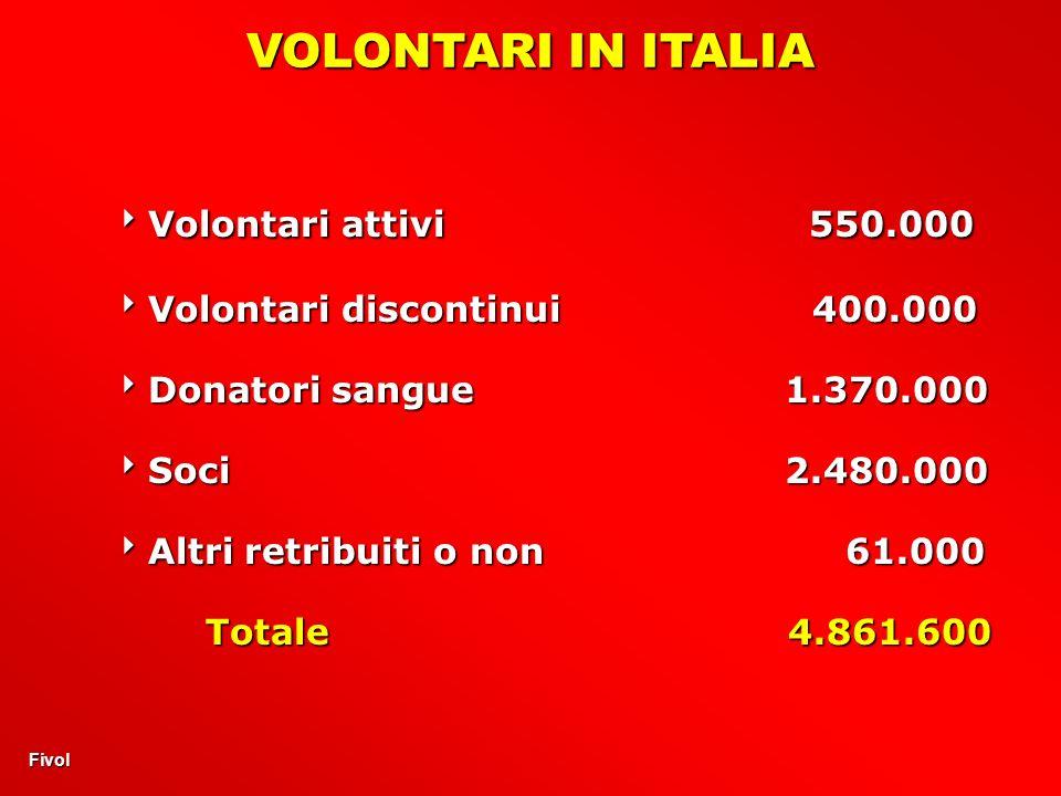 VOLONTARI IN ITALIA Volontari attivi 550.000