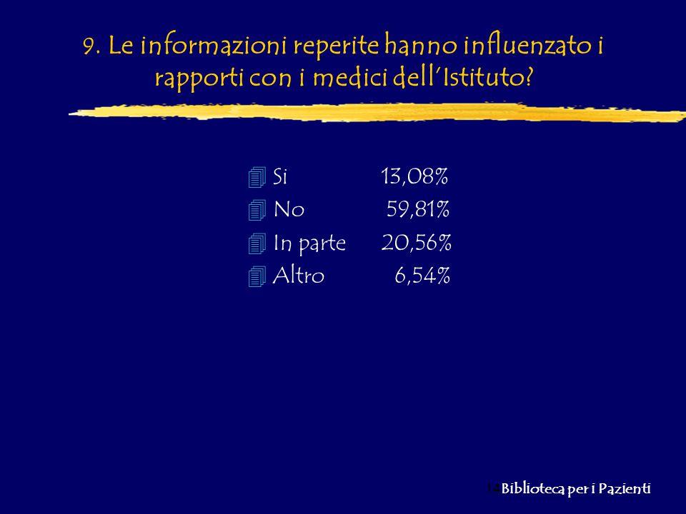9. Le informazioni reperite hanno influenzato i rapporti con i medici dell'Istituto