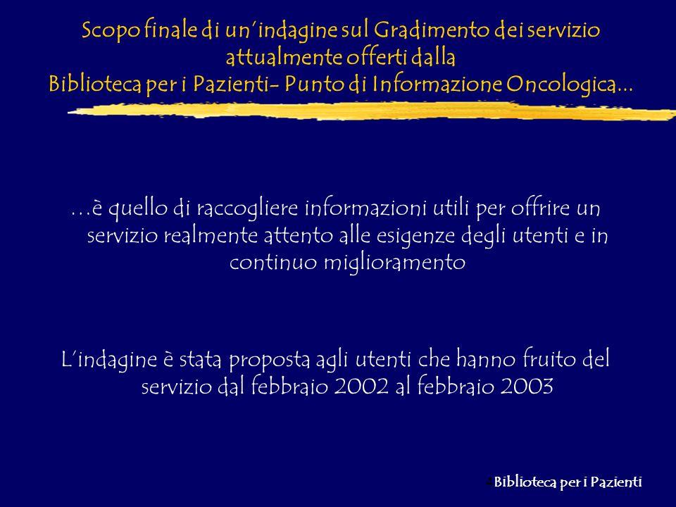 Scopo finale di un'indagine sul Gradimento dei servizio attualmente offerti dalla Biblioteca per i Pazienti- Punto di Informazione Oncologica...