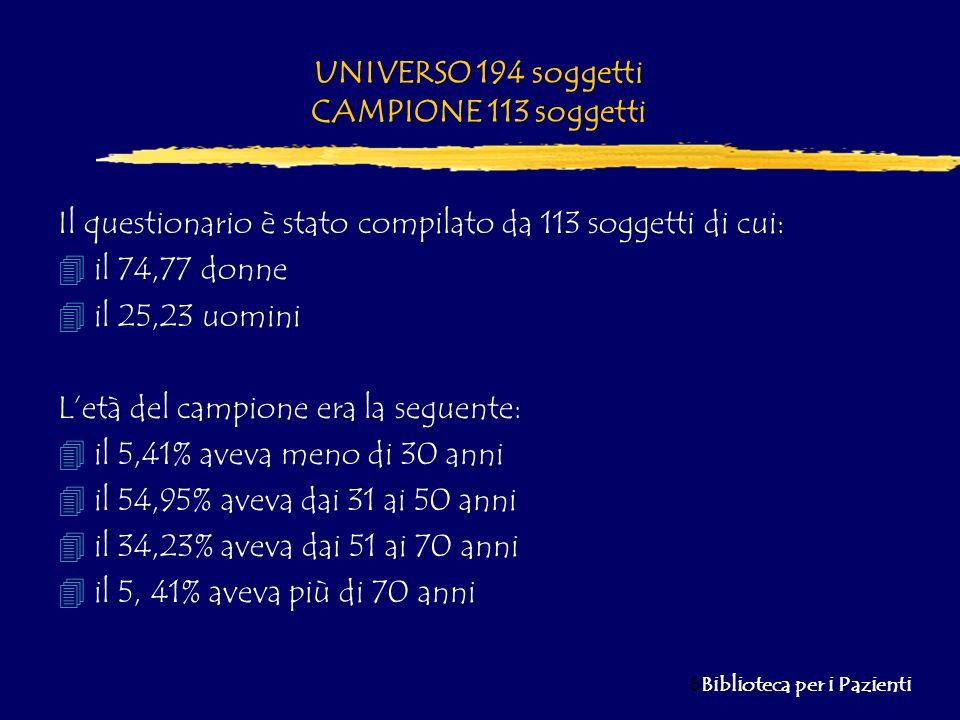 UNIVERSO 194 soggetti CAMPIONE 113 soggetti