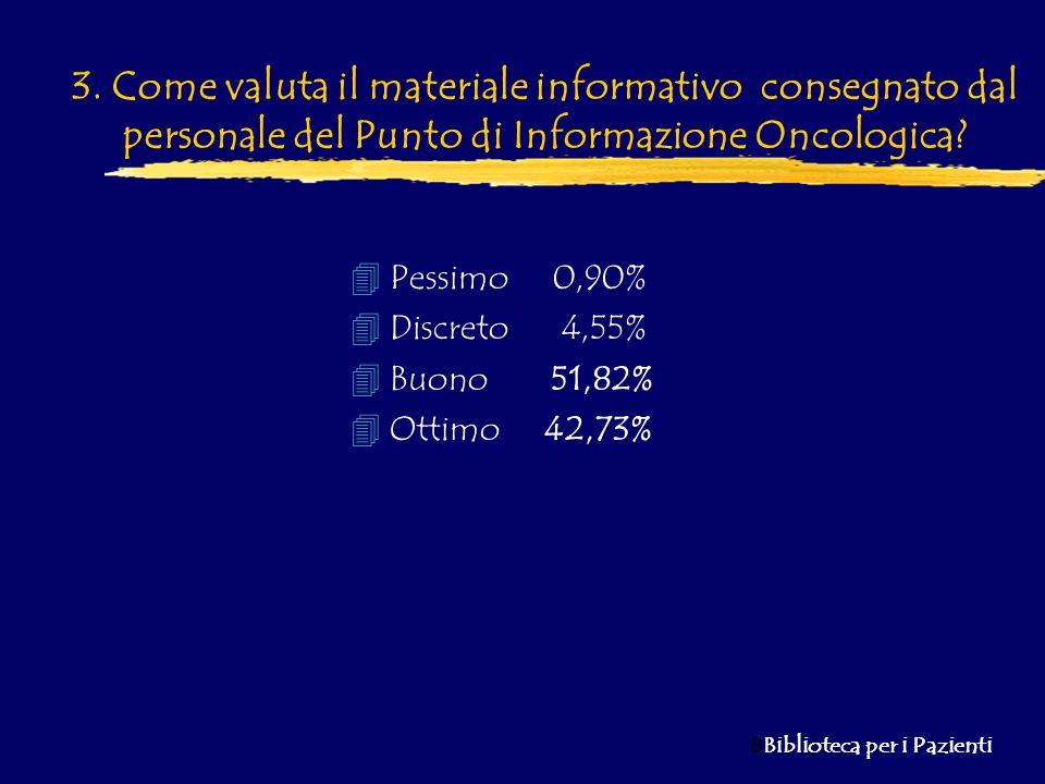 3. Come valuta il materiale informativo consegnato dal personale del Punto di Informazione Oncologica
