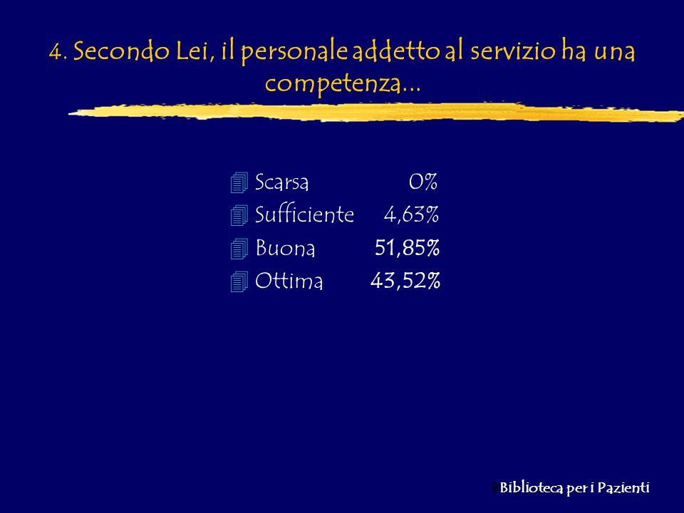 4. Secondo Lei, il personale addetto al servizio ha una competenza...