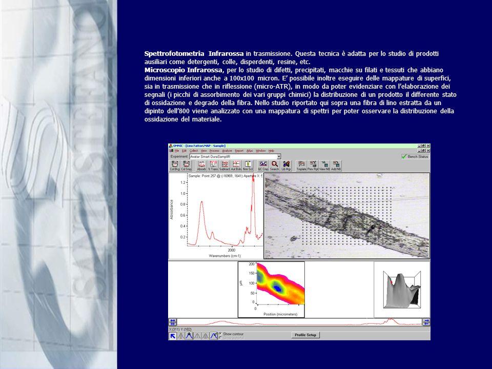 Spettrofotometria Infrarossa in trasmissione