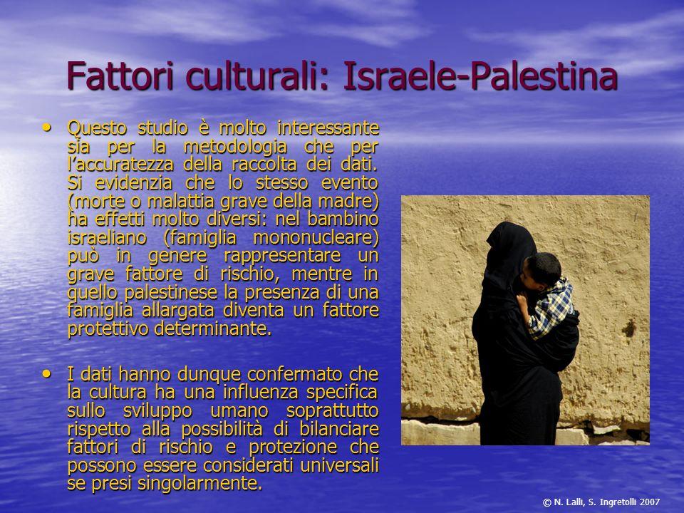 Fattori culturali: Israele-Palestina