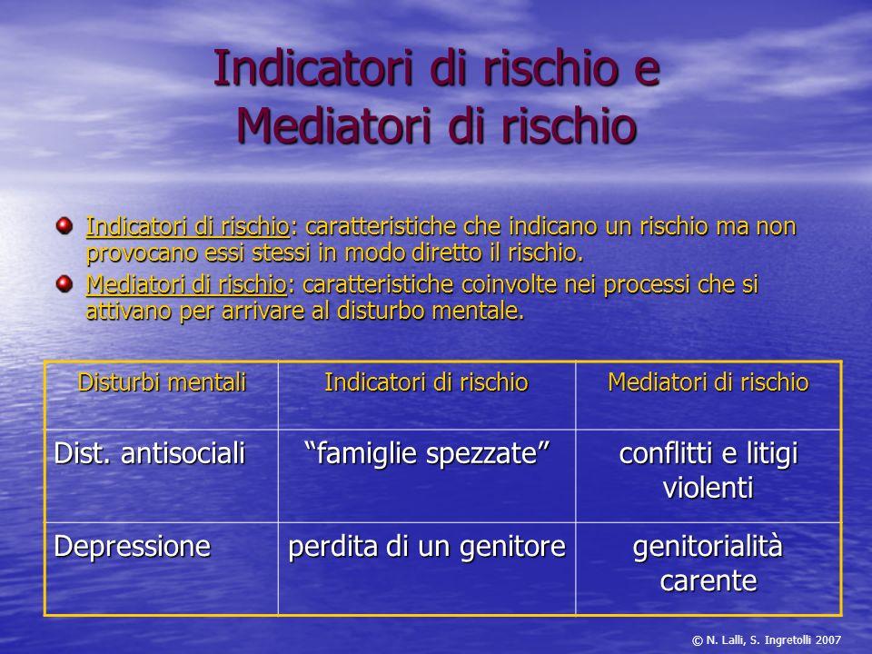 Indicatori di rischio e Mediatori di rischio