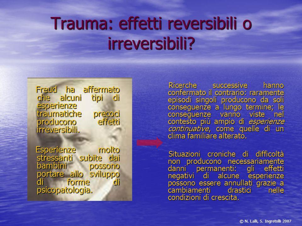 Trauma: effetti reversibili o irreversibili