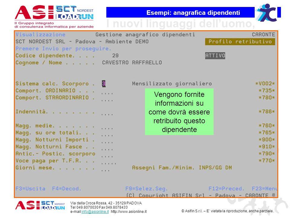 Esempi: anagrafica dipendenti