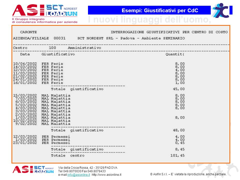 Esempi: Giustificativi per CdC