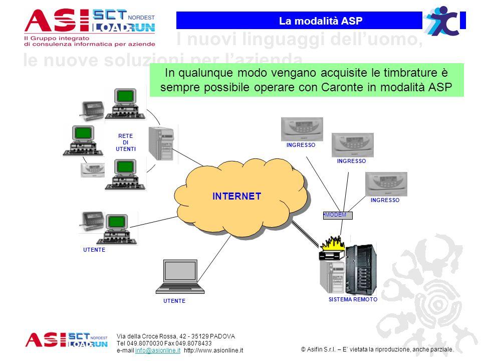 La modalità ASP In qualunque modo vengano acquisite le timbrature è sempre possibile operare con Caronte in modalità ASP.