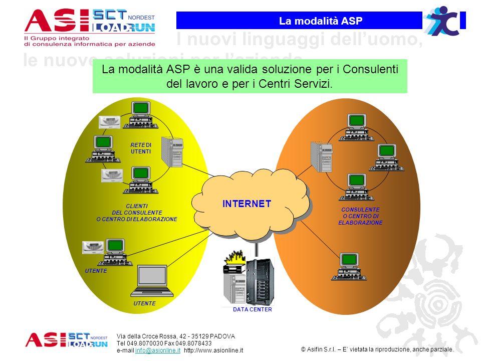 La modalità ASP La modalità ASP è una valida soluzione per i Consulenti del lavoro e per i Centri Servizi.