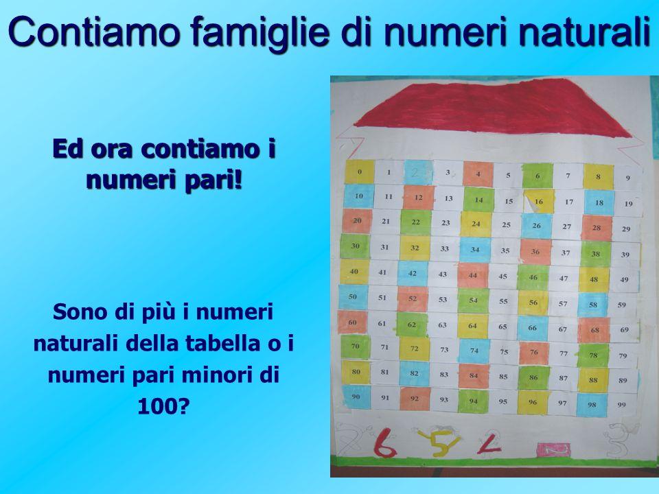 Contiamo famiglie di numeri naturali