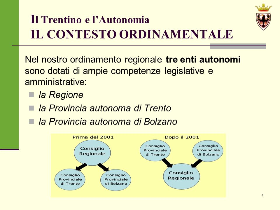 Il Trentino e l'Autonomia IL CONTESTO ORDINAMENTALE