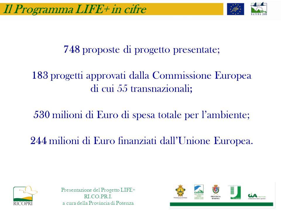 Il Programma LIFE+ in cifre