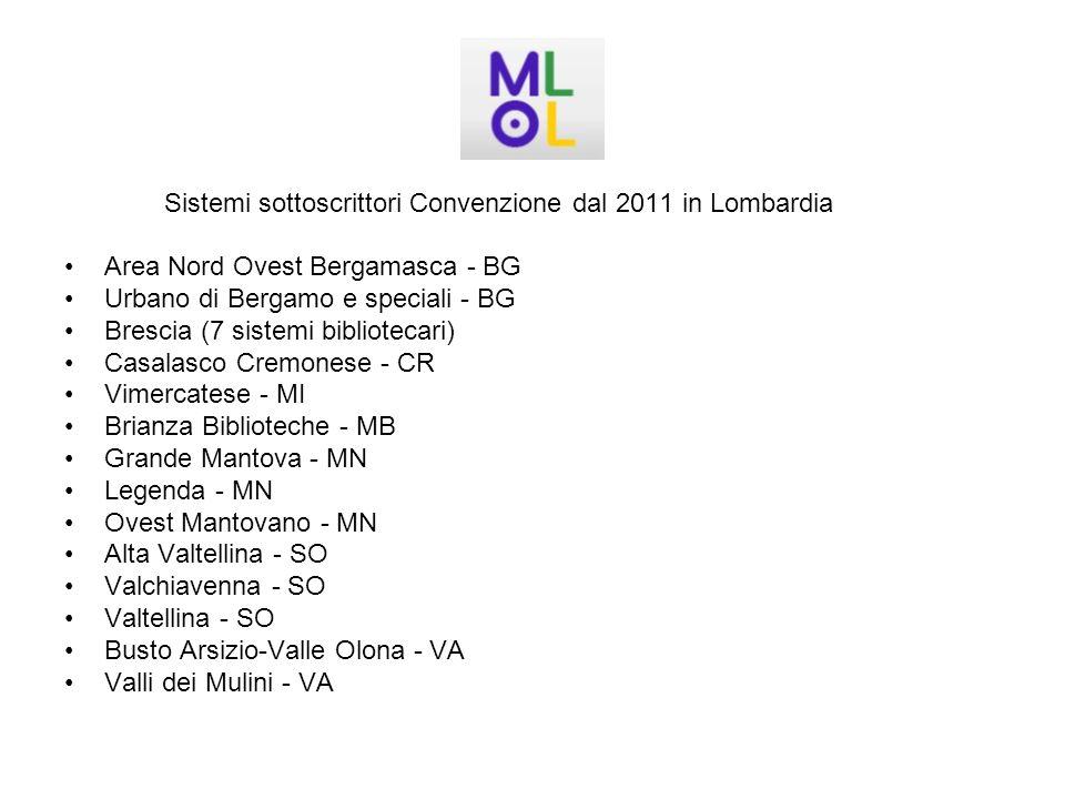Sistemi sottoscrittori Convenzione dal 2011 in Lombardia