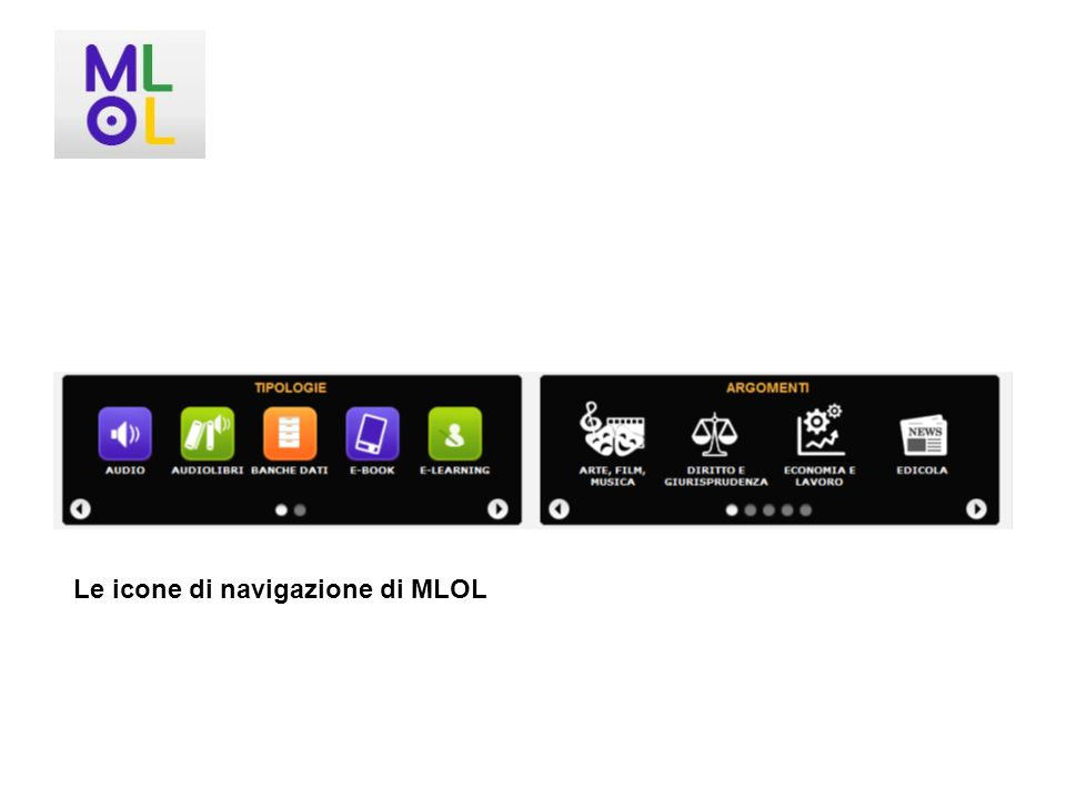 Le icone di navigazione di MLOL