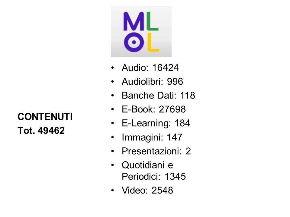 Audio: 16424 Audiolibri: 996. Banche Dati: 118. E-Book: 27698. E-Learning: 184. Immagini: 147. Presentazioni: 2.