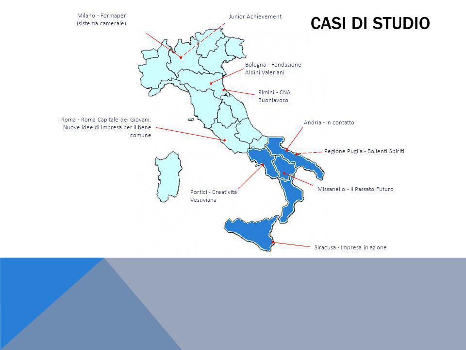 Casi di studio Milano - Formaper Junior Achievement (sistema camerale)