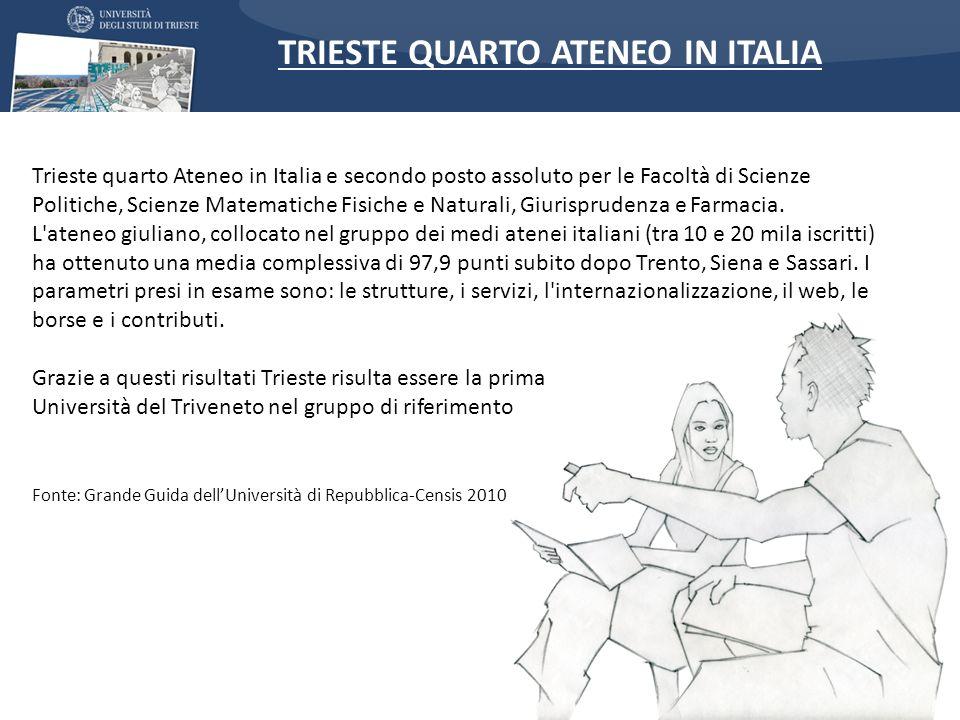 TRIESTE QUARTO ATENEO IN ITALIA