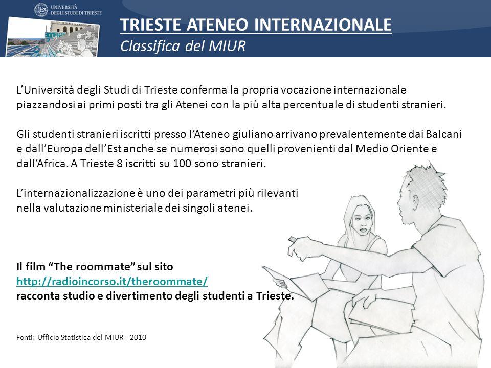 TRIESTE ATENEO INTERNAZIONALE