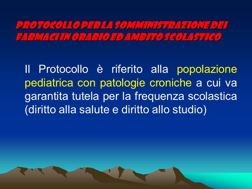 Protocollo per la somministrazione dei farmaci in orario ed ambito scolastico