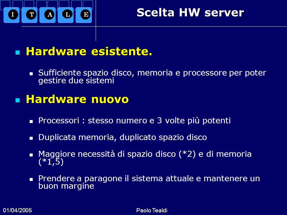 Scelta HW server Hardware esistente. Hardware nuovo