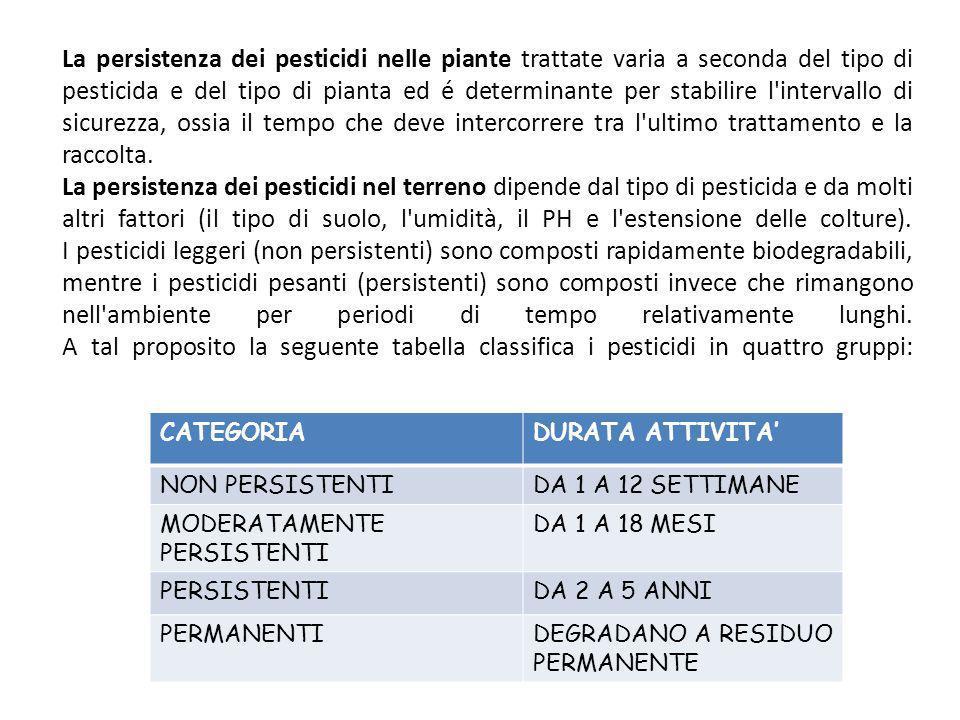 La persistenza dei pesticidi nelle piante trattate varia a seconda del tipo di pesticida e del tipo di pianta ed é determinante per stabilire l intervallo di sicurezza, ossia il tempo che deve intercorrere tra l ultimo trattamento e la raccolta.