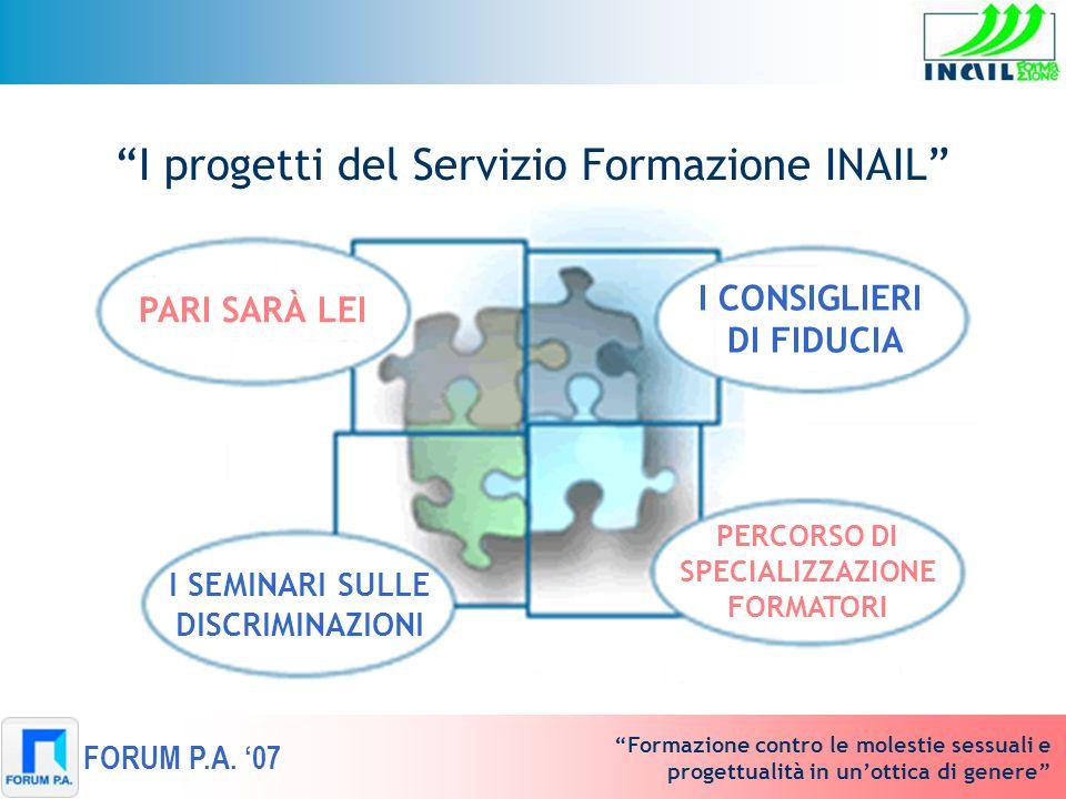 I progetti del Servizio Formazione INAIL