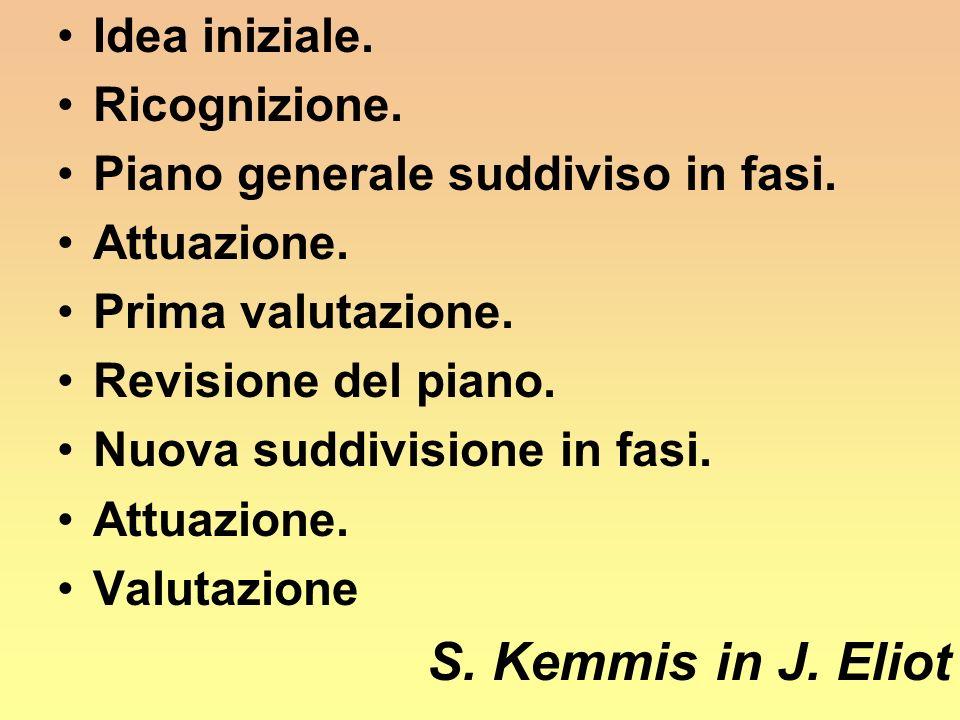 S. Kemmis in J. Eliot Idea iniziale. Ricognizione.