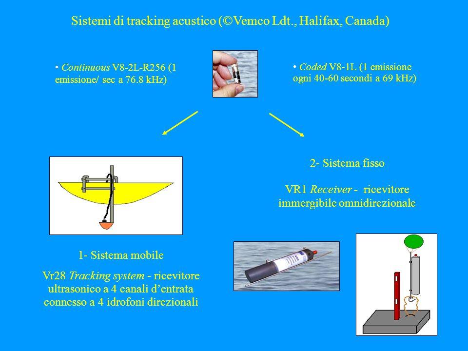 Sistemi di tracking acustico (©Vemco Ldt., Halifax, Canada)