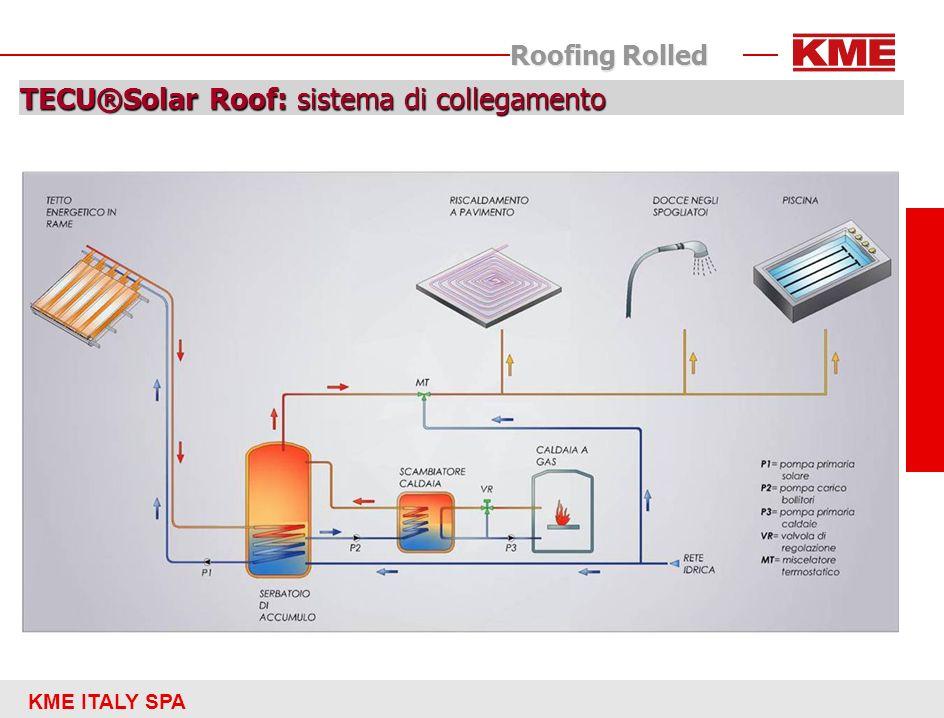 TECU®Solar Roof: sistema di collegamento