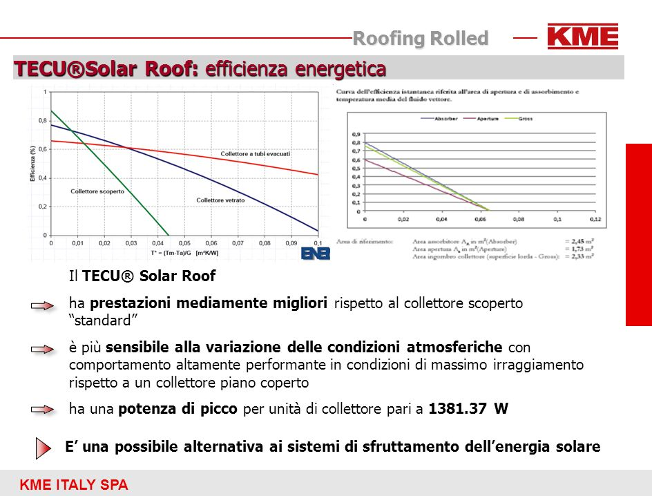 TECU®Solar Roof: efficienza energetica