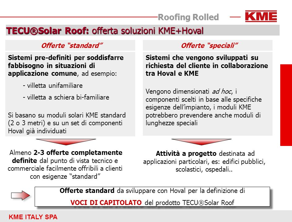 TECU®Solar Roof: offerta soluzioni KME+Hoval